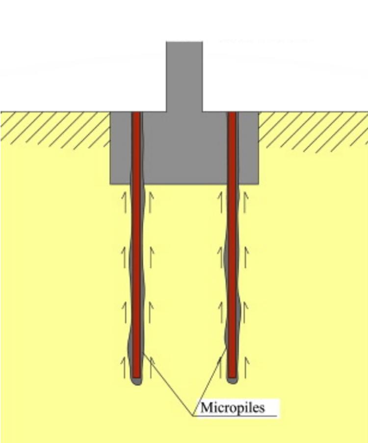 micropiling contractor orlando