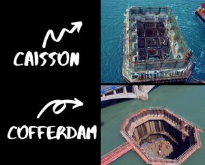 what is a cofferdam and a caisson