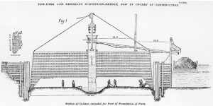 how deep were the brooklyn bridge caissons